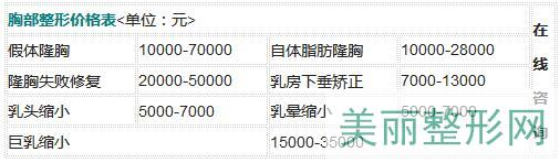 北京八大处整形价目表【全】一览