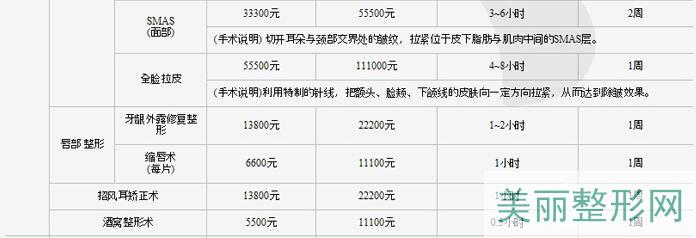 北京301医院(解放军总医院)整形科价格表一览
