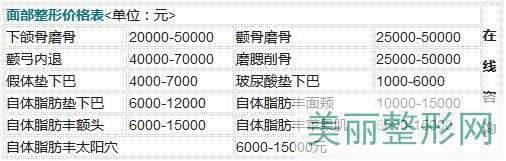 南宁梦想整形医院价格表全部一览2018奉上