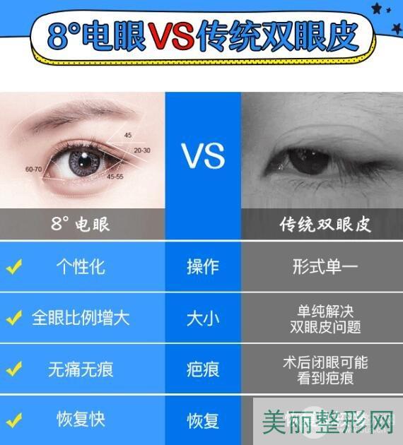 广州曙光做双眼皮效果怎么样
