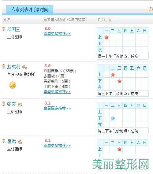 广州省人民医院整形科室医生名单