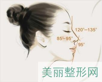 注射隆鼻和假体隆鼻