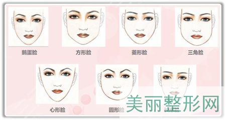 女性不对称下颌角整形